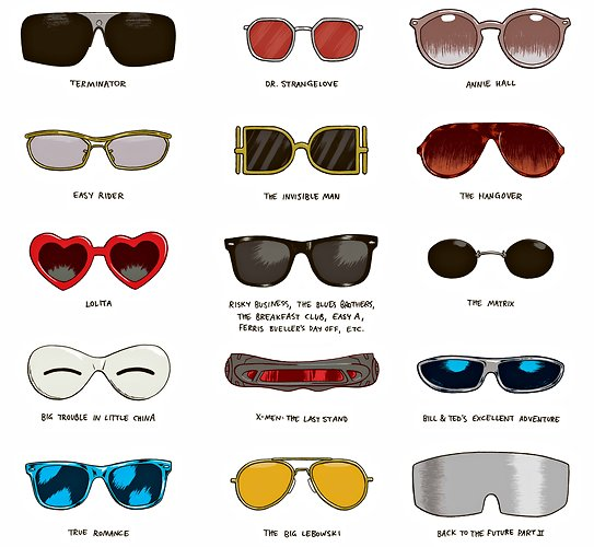 Sunglasses by Movie